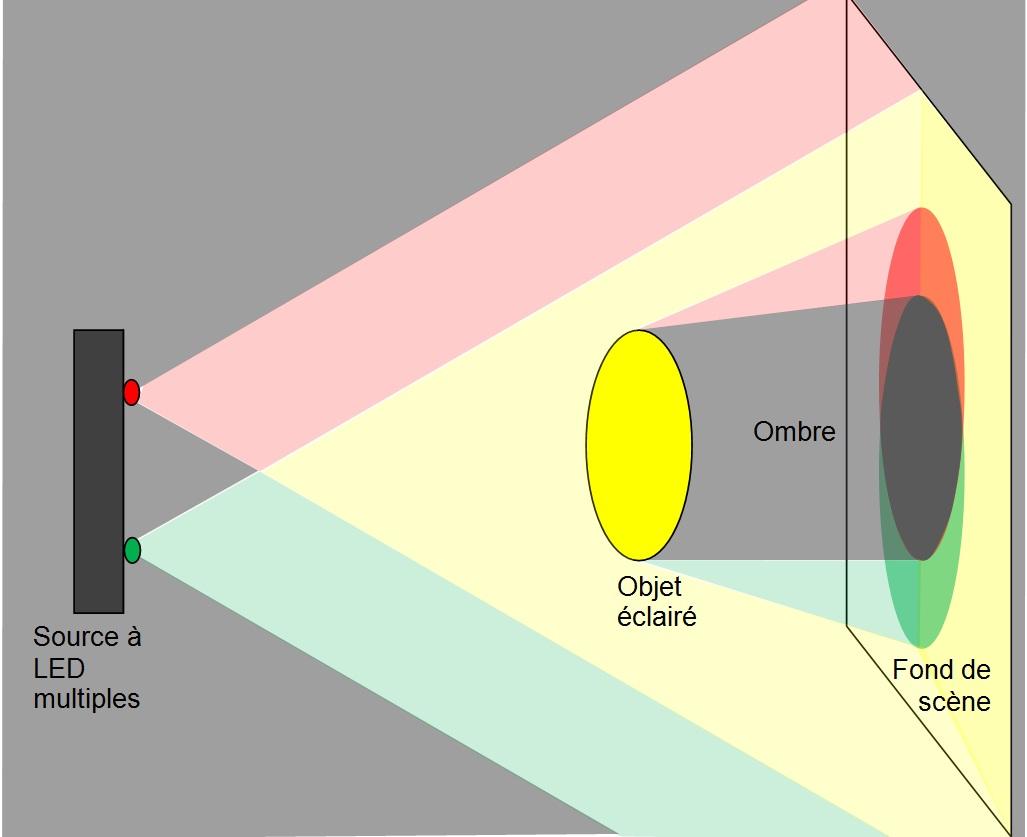 LED2-figure1