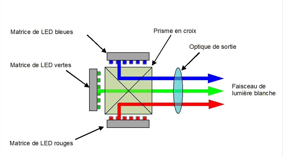 LED2-figure2